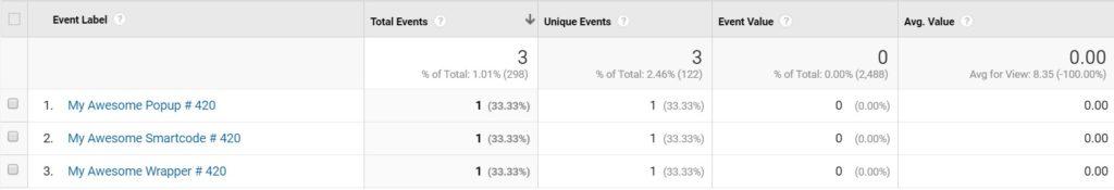 WordPress Content Snippet Tracking Plugin