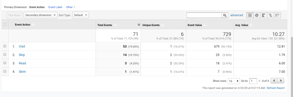 WordPress Page Analytics Plugin