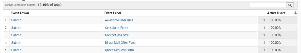 WordPress Form Tracking Analytics Plugin