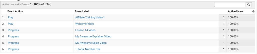 WordPress MP3 Tracking Plugin