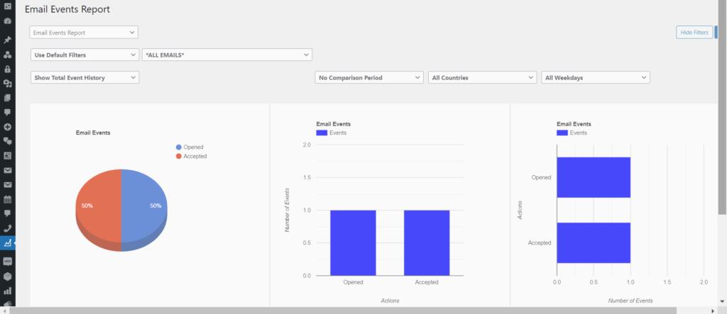 WordPress Email Marketing Plugin With Reporting